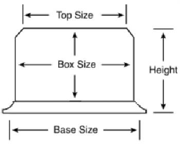 sizing diagram